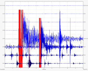 Christchurch Earthquake trace from Geonet.org.nz