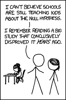 xkcd-892-null-hypothesis