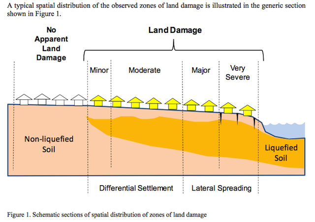 schematic-of-liquefaction-640px