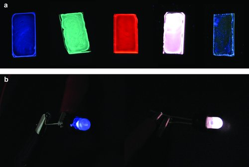 PLUF films and LEDs. a) Blue, Green, Red, White and non-mucin films respectively. b) Commercial LED (left) with white PLUF coating (right)