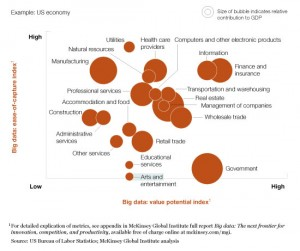 MGI Big Data Chart Feb 2012
