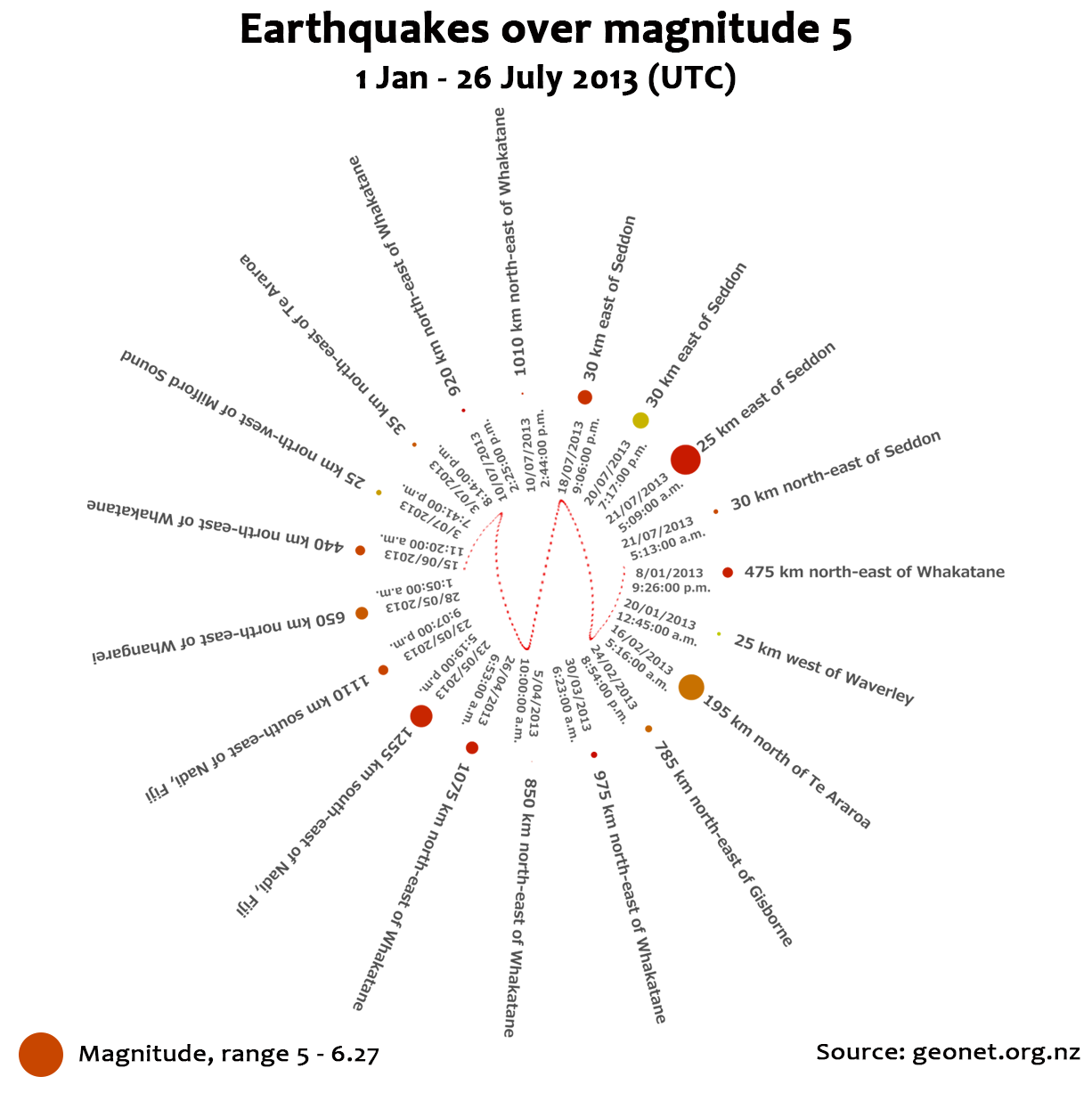 quakes over magnitude 5 this year v2