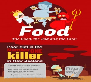 Part of Infographic on fake food at Morgan Foundation website