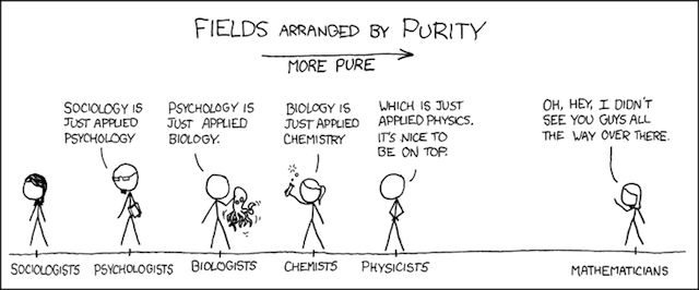 xkcd-fields-by-purity-640px