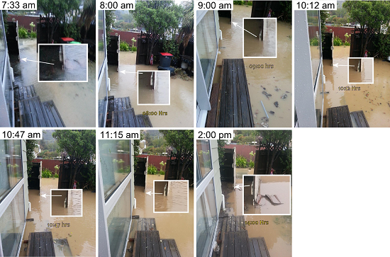 Sequential photos showing the rise and fall of water levels at one location in Christchurch, 5 March 2014.