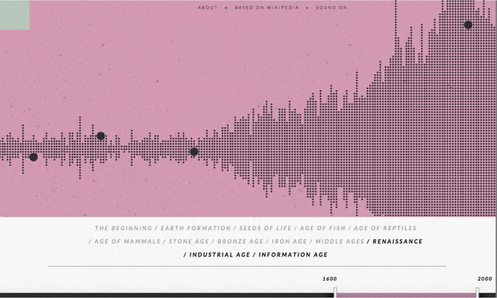 Screenshot from Histography's interactive site - http://histography.io/