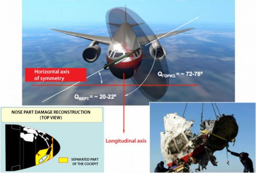 Featured image: MH17 – another Boeing sacrificed for investigation.