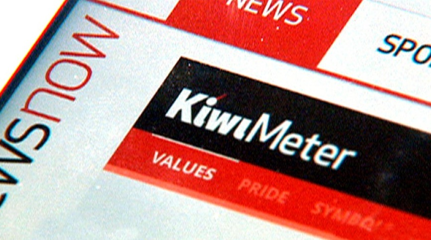 Featured image: Is Kiwimeter racist?
