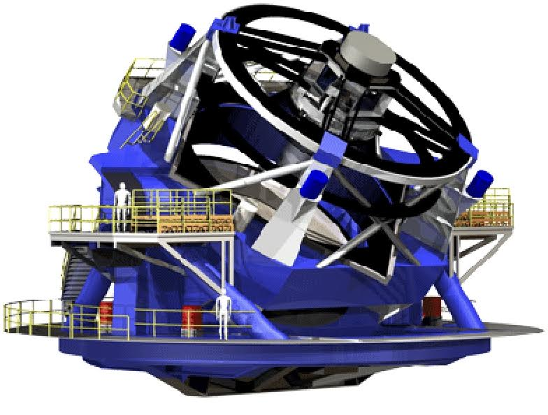 The LSST telescope.