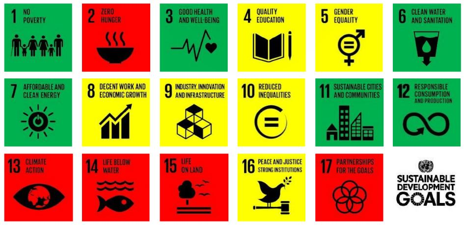 Sustainable Development Goal Index and Dashboard (Sustainable Development Solutions Network (SDSN) and the Bertelsmann Stiftung)