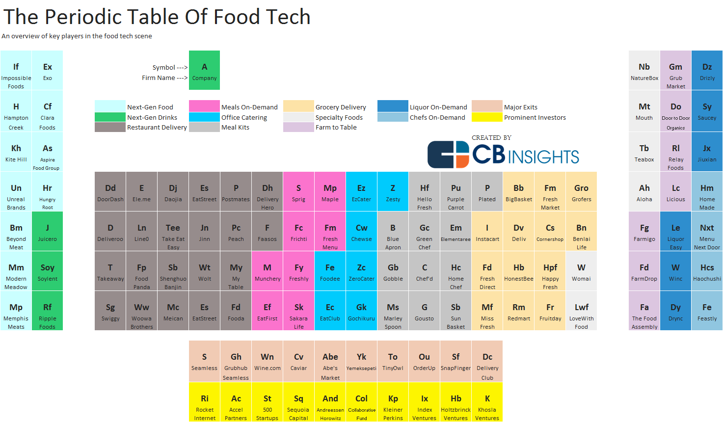 food tech Food+tech connect 20,472 likes 21 talking about this we are the site of record and world's largest community for food tech and innovation join us at.