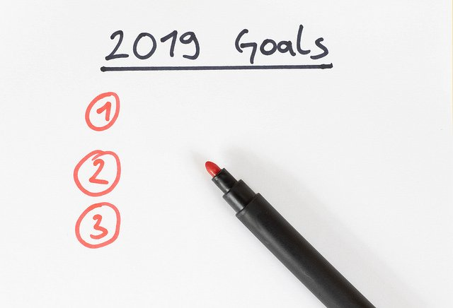Featured image: Post #1: My New Year's resolution – write more posts!