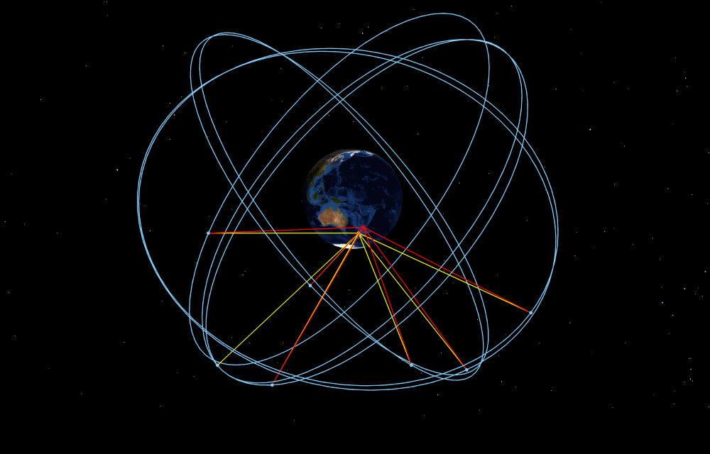 Featured image: Satellite Orbits: Global Positioning System