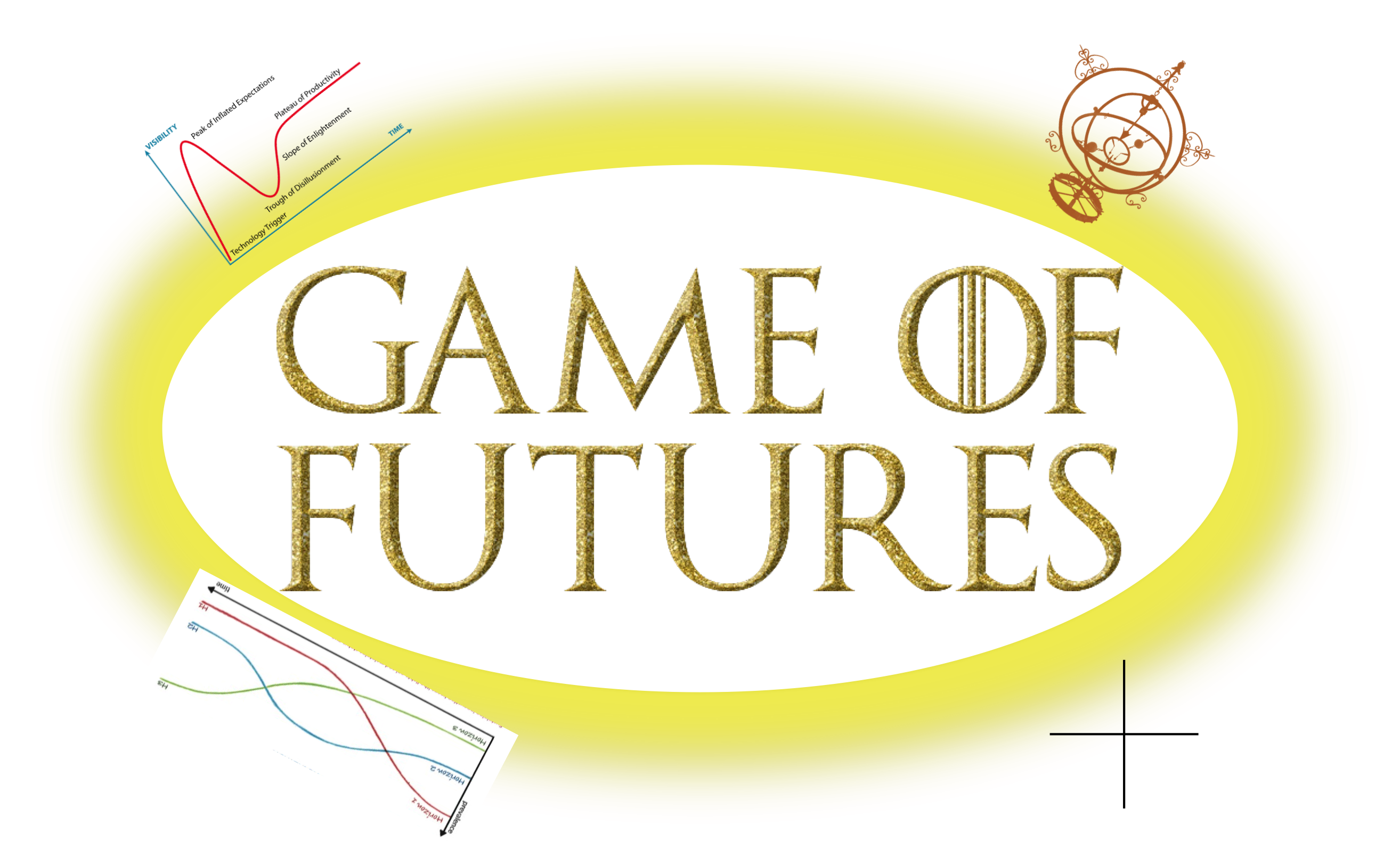 Featured image: Game of Futures