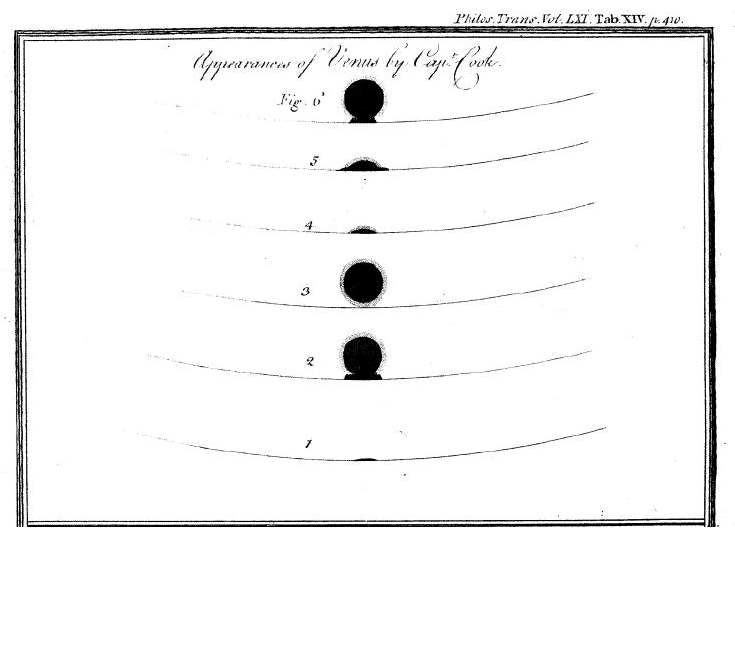 Featured image: The 250th anniversary of Cook's observation of the transit of Venus