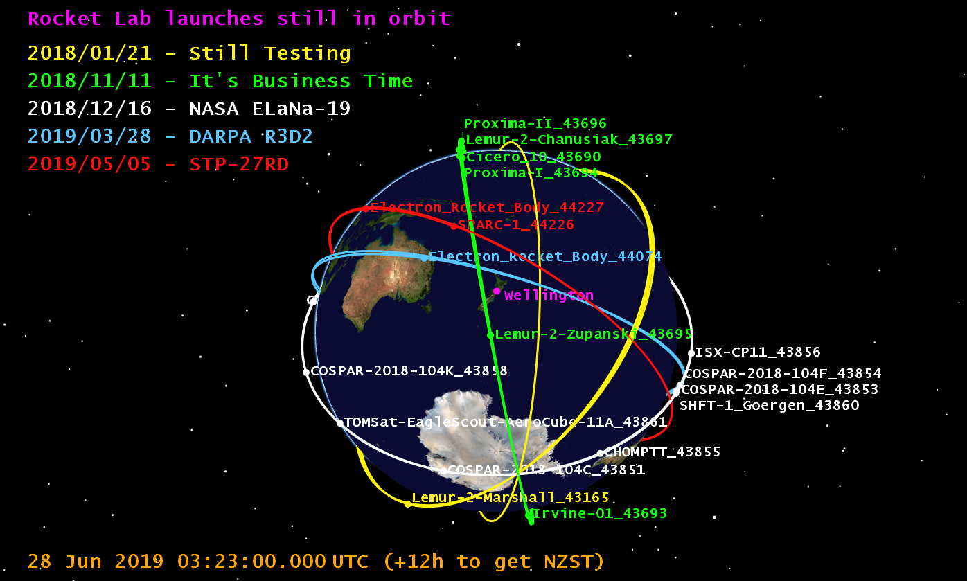 Sciblogs | Tracking satellites launched from NZ