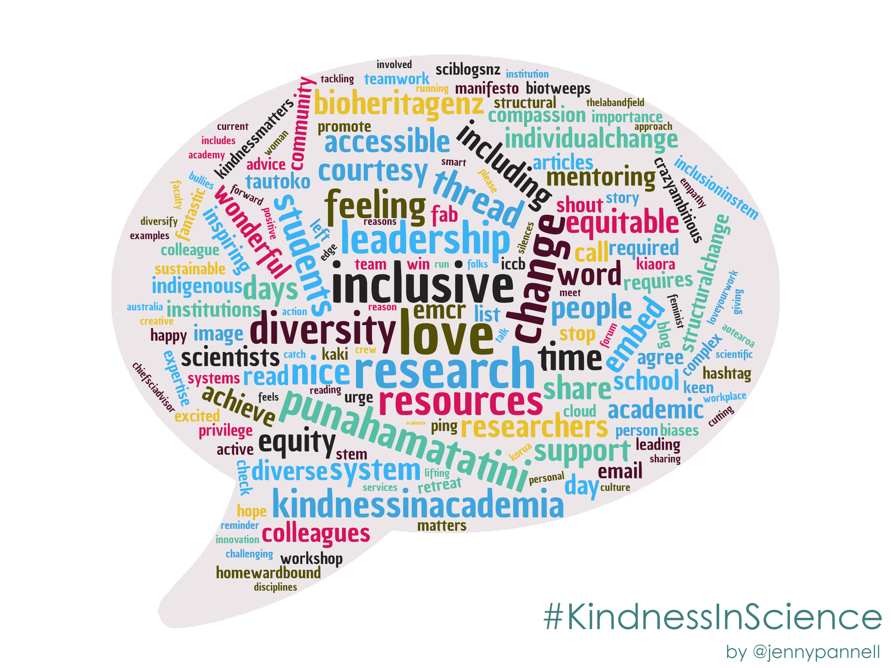 Featured image: What is Kindness in Science?