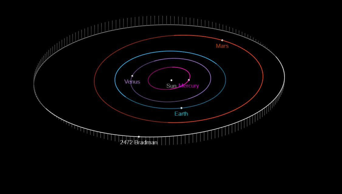 Image: Among my favourite asteroids: (2472) Bradman