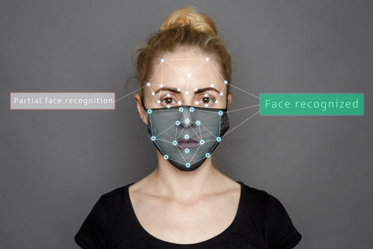 Image: When faces are partially covered, neither people nor algorithms are good at readingemotions